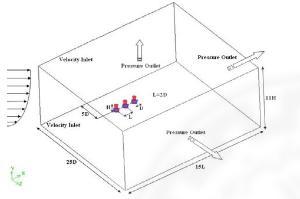 شرایط و دامنه محاسباتی بری سه برج خنک کن همراستا همراه با دیوارهای بادشکن